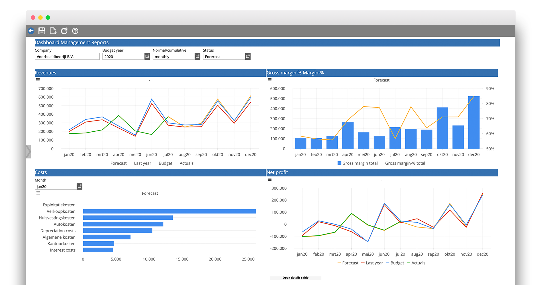 dashboard-management-reports